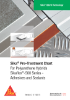 Sika Pretreatment Chart for Polyurethane Hybrids